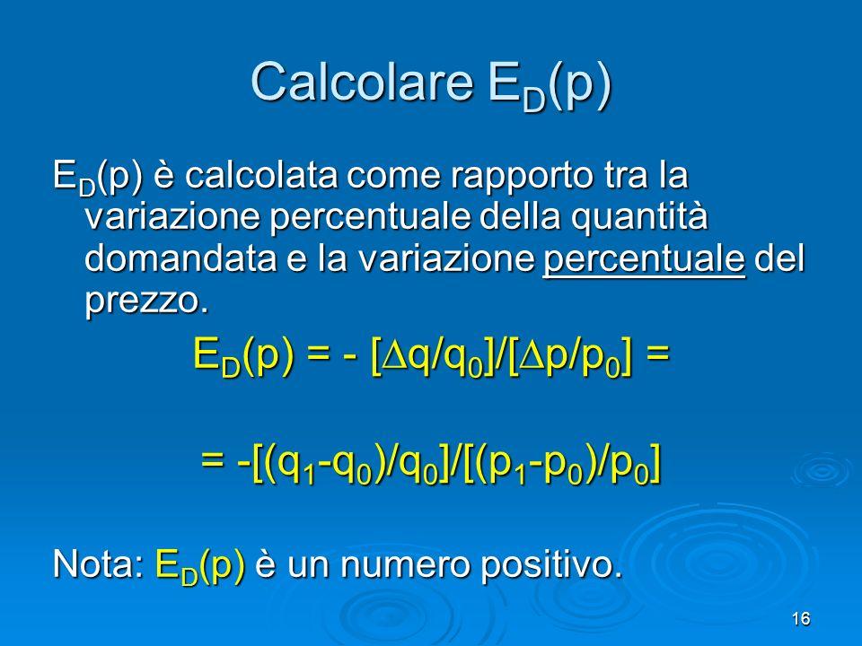 Calcolare ED(p) ED(p) = - [q/q0]/[p/p0] =